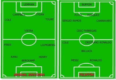 ARSENAL 2003/2004 – FELIXTÓN