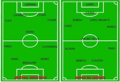 ARSENAL 2003/2004 – DEPOR DE ARSENIO
