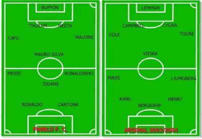 FINIBLÚ F. C. – ARSENAL 2003/2004