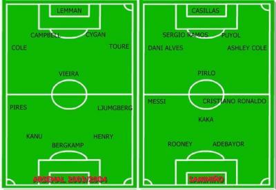 ARSENAL 2003/2004 – SAMINIÑO