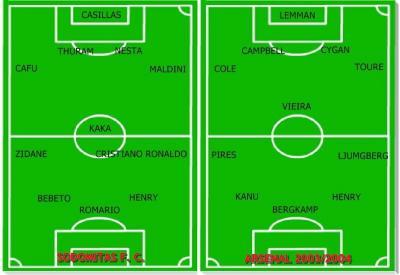 SODOMITAS F. C. – ARSENAL 2003/2004